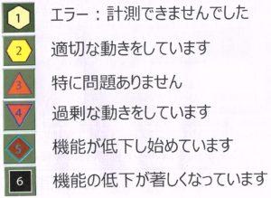 記号1-6